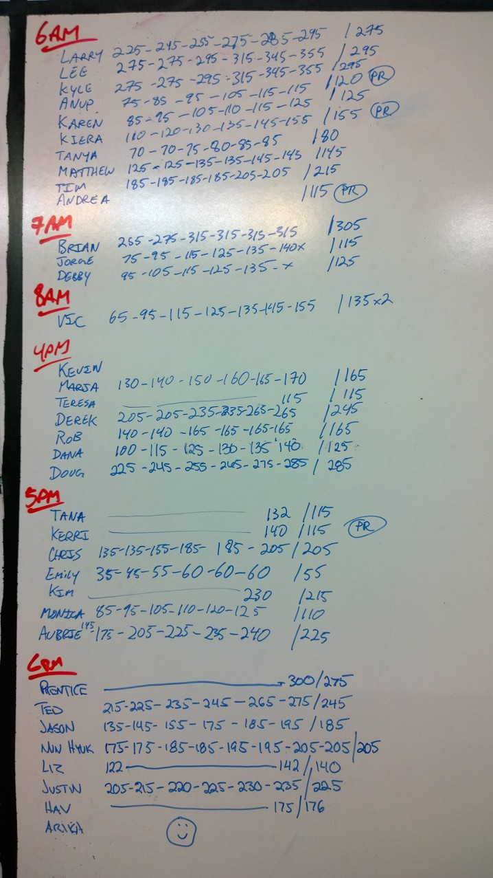 Sep 9 WOD Results