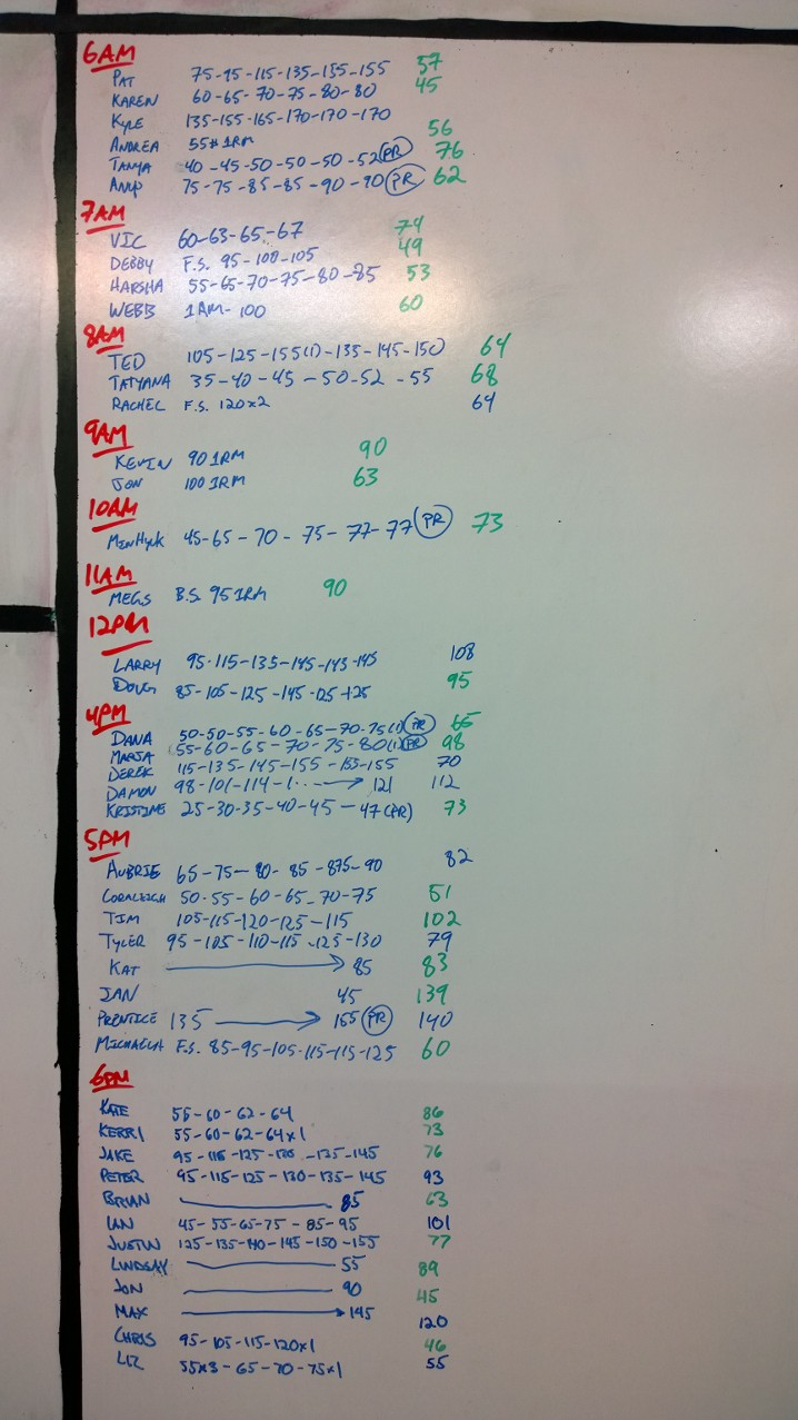 Sep 15 WOD Results