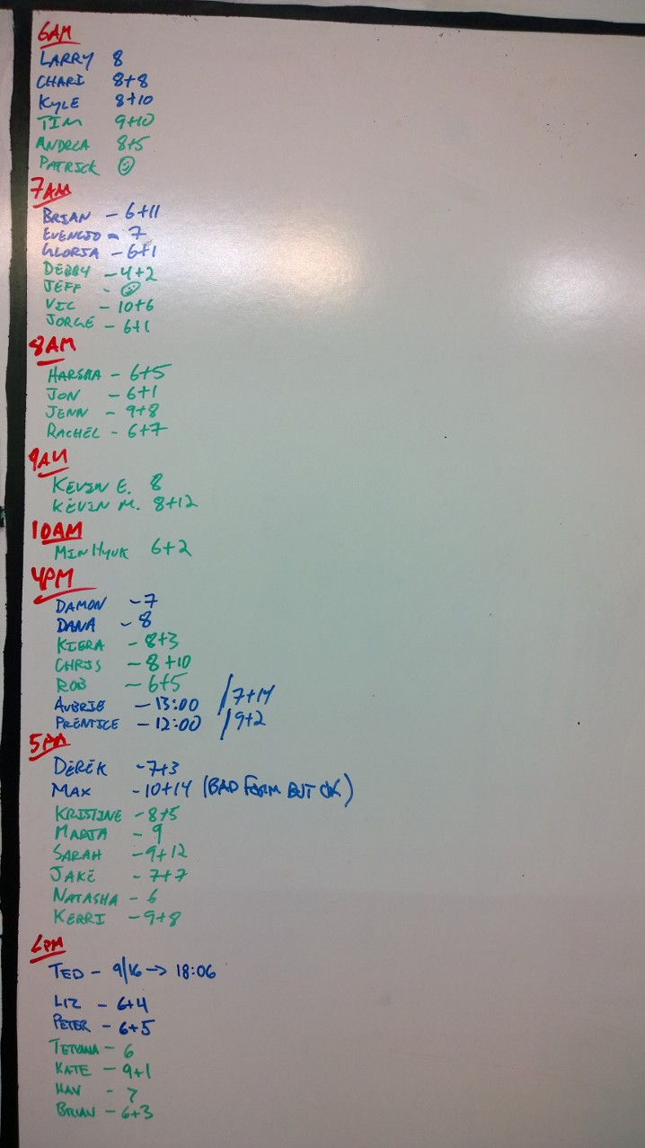 Sep 17 WOD Results