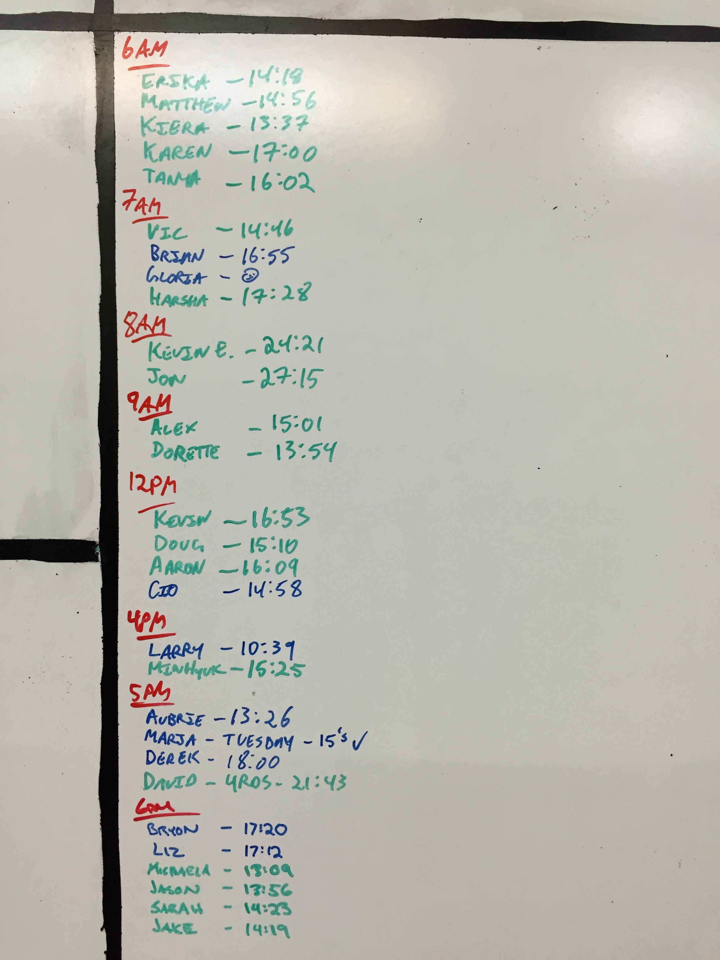 Oct 2 WOD Results