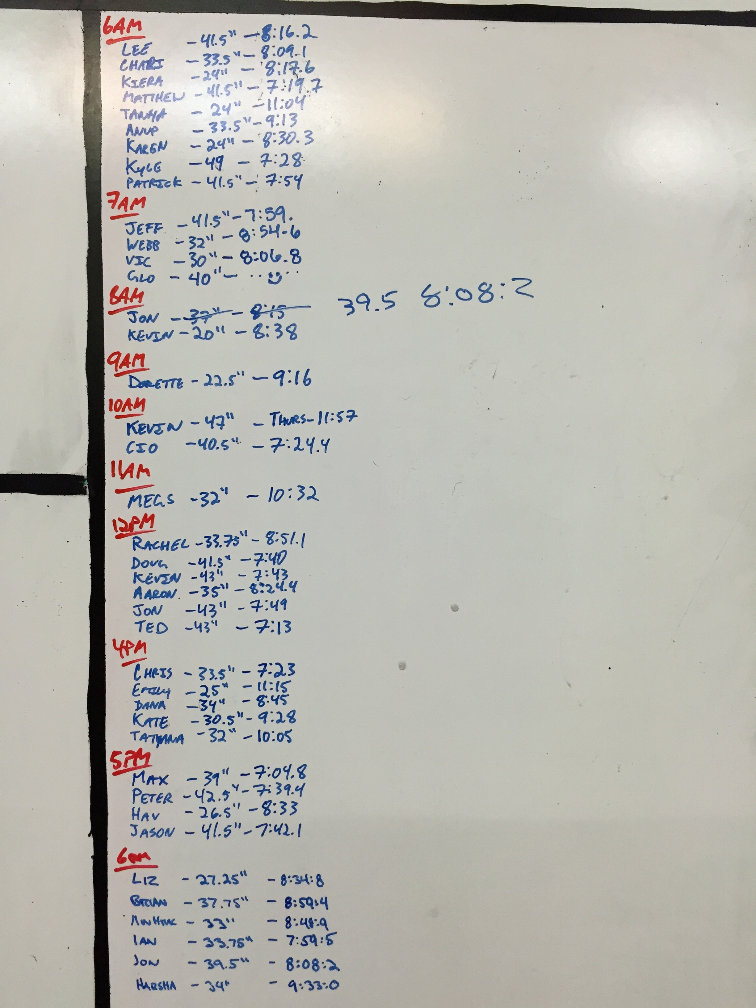 Oct 3 WOD Results