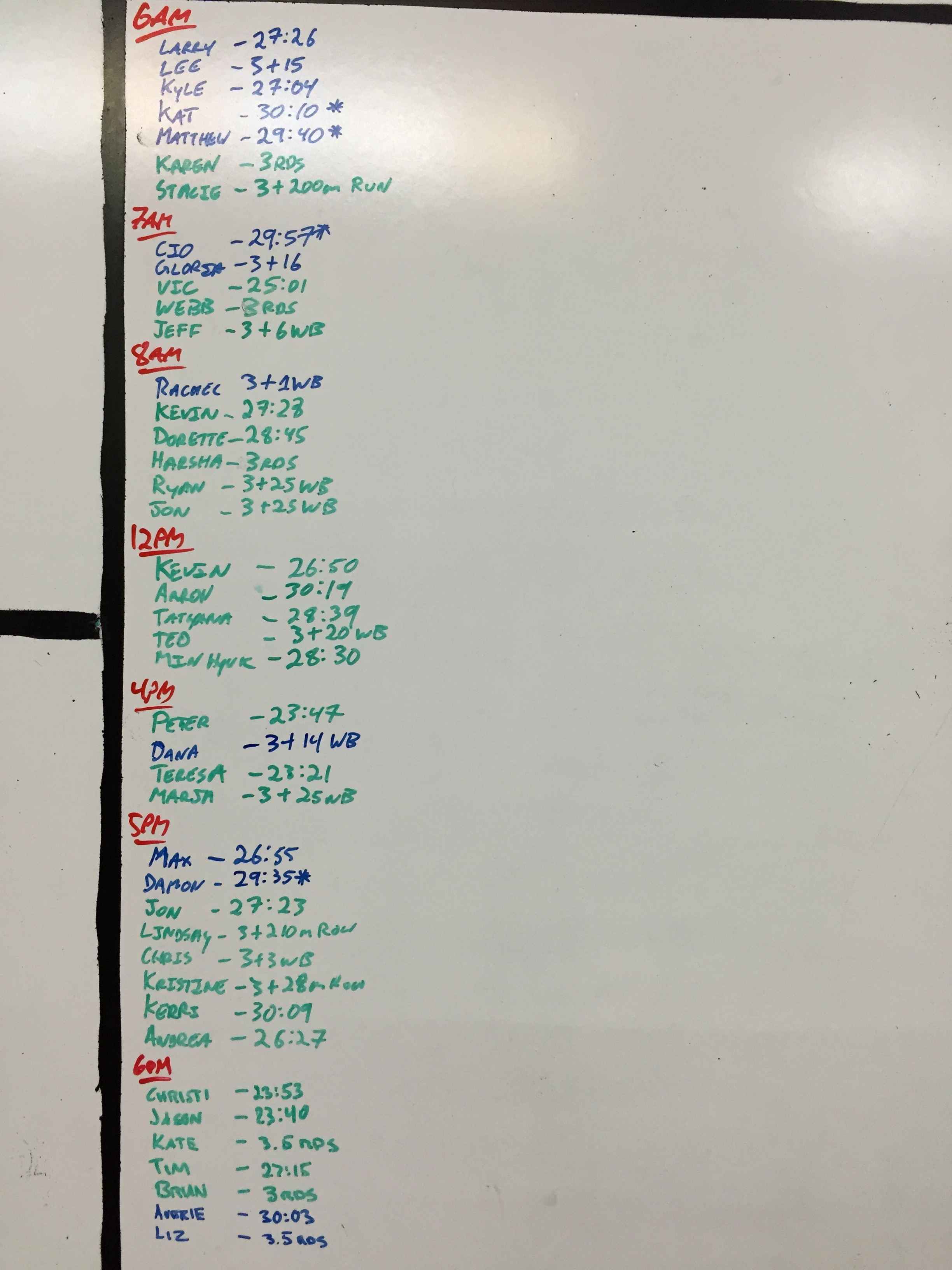 Oct 8 WOD Results