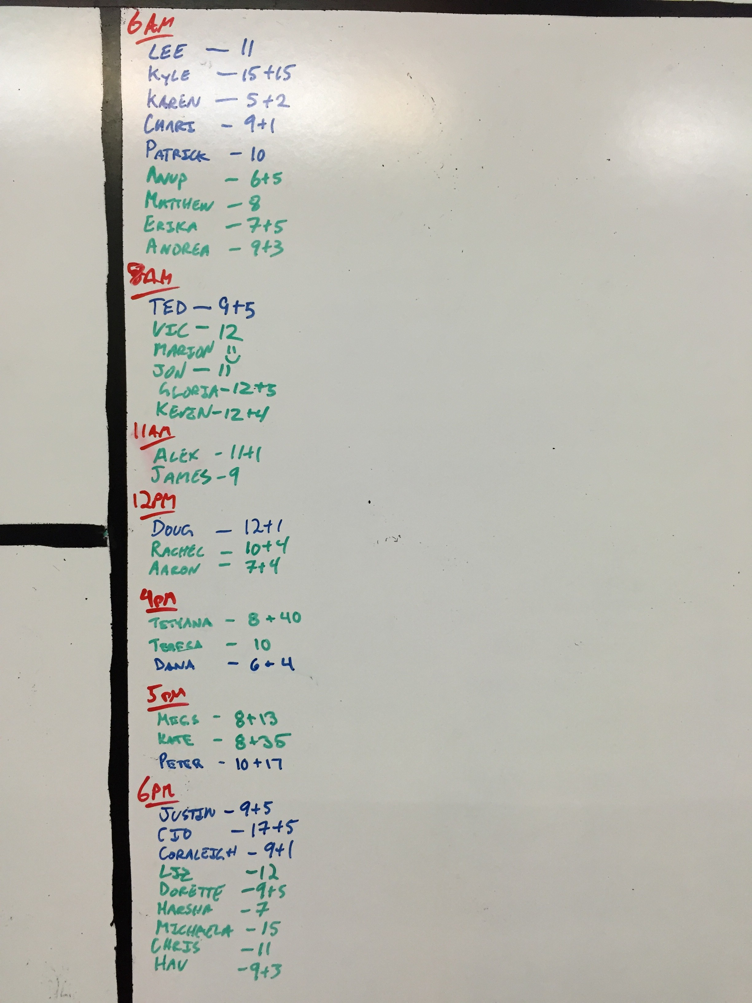 Oct 9 WOD Results