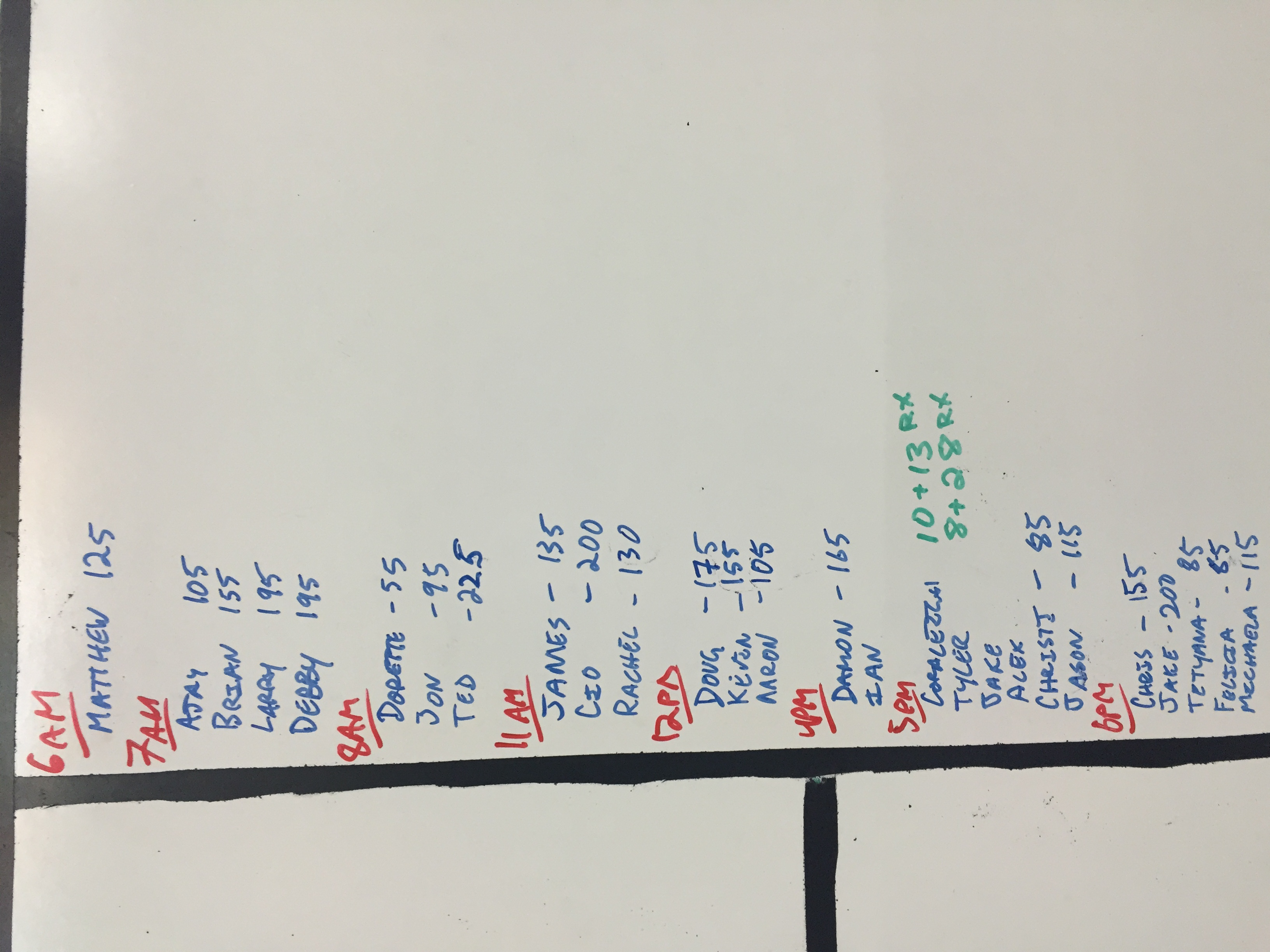 Oct 16 WOD Results