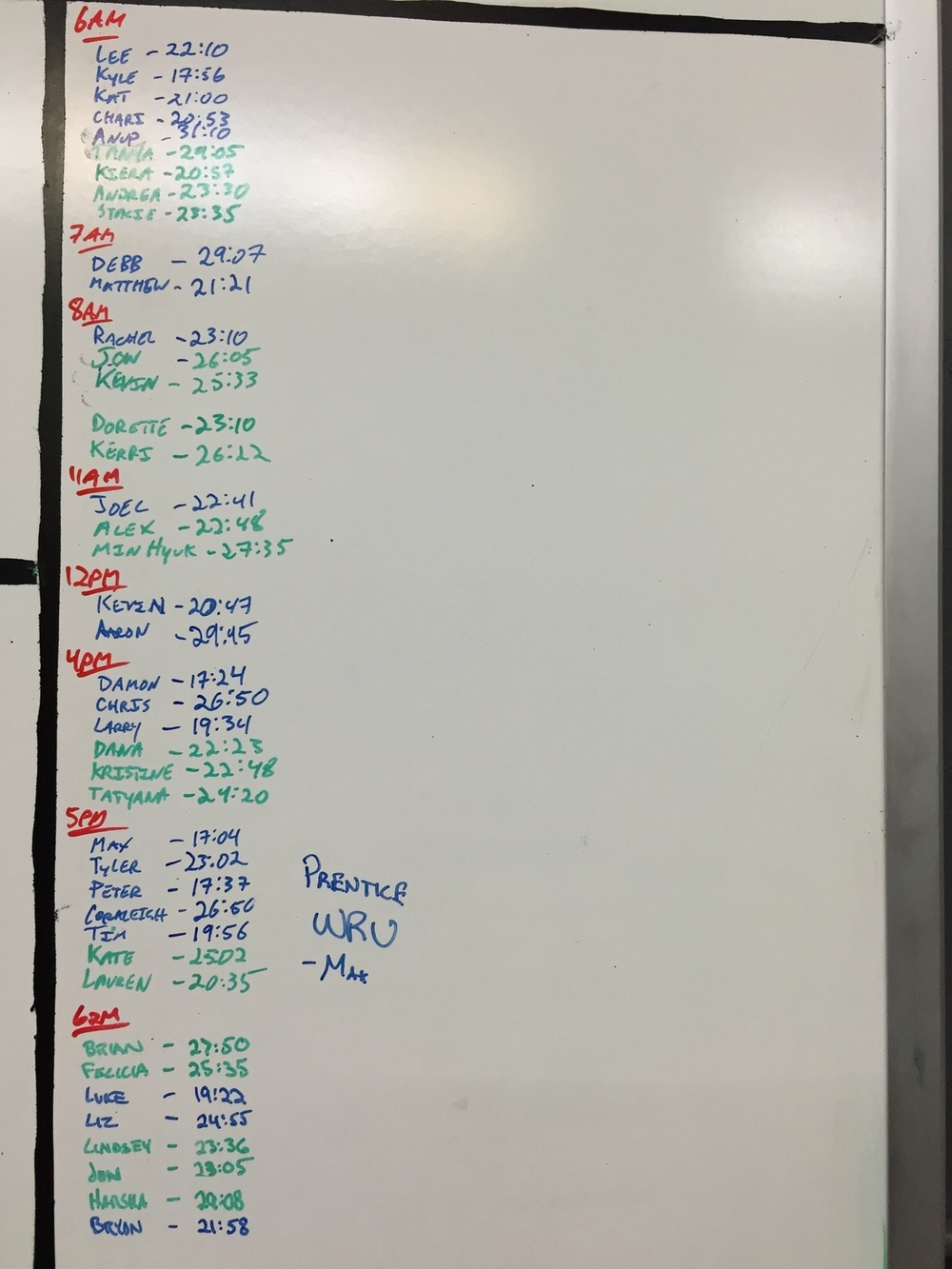 Oct 13 WOD Results