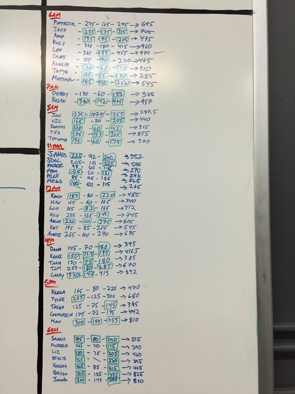 CrossFit Total Results Oct 14