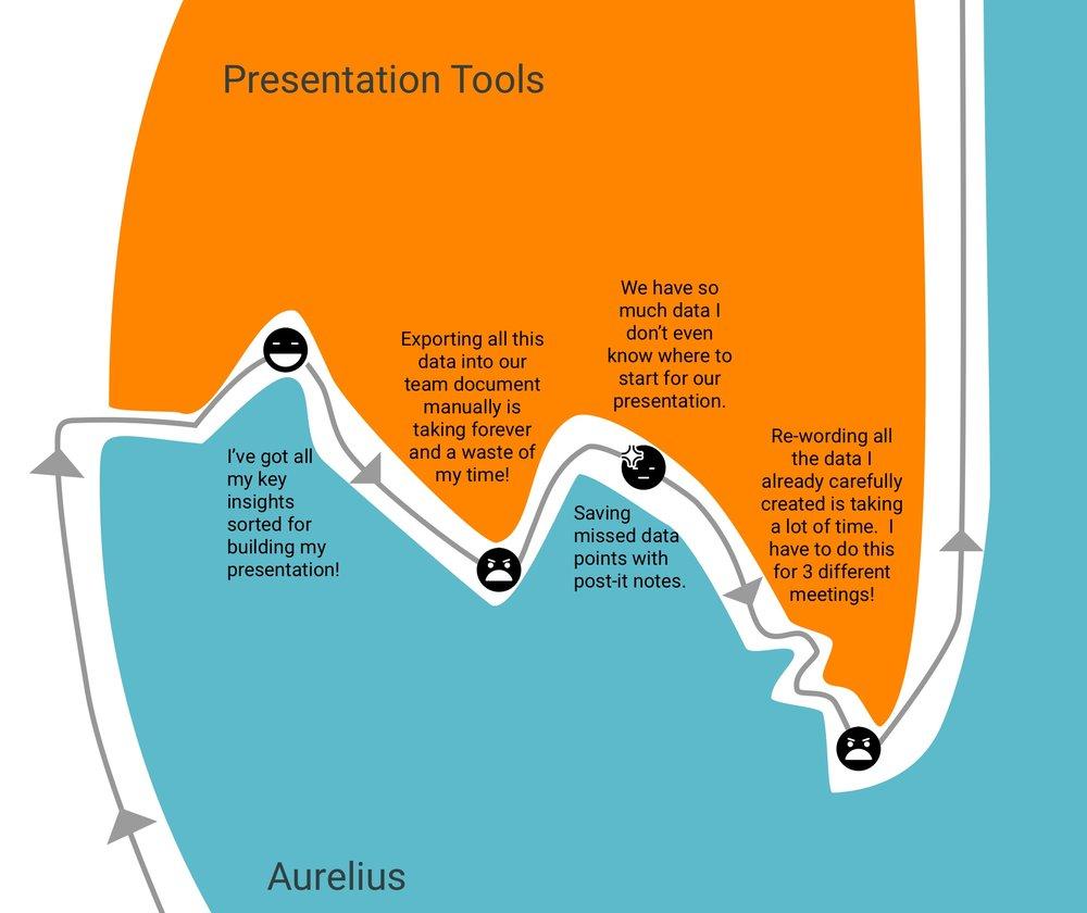 aurelius journeymap.jpg