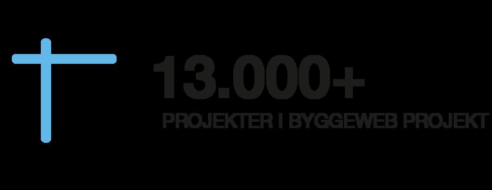 RIB 13.000 projekter i Byggeweb