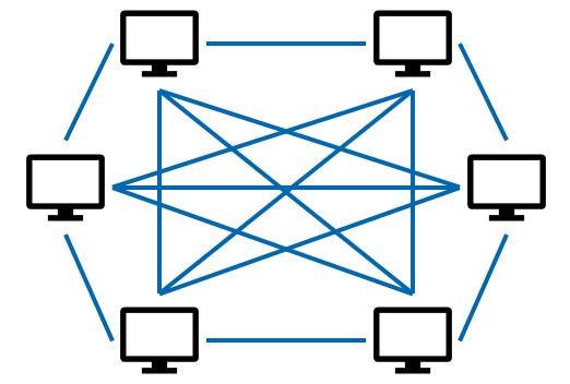 Peer-to-peer netværk
