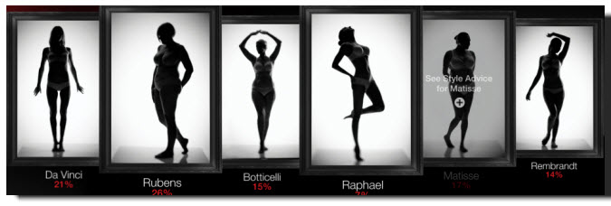 Triumph body shapes