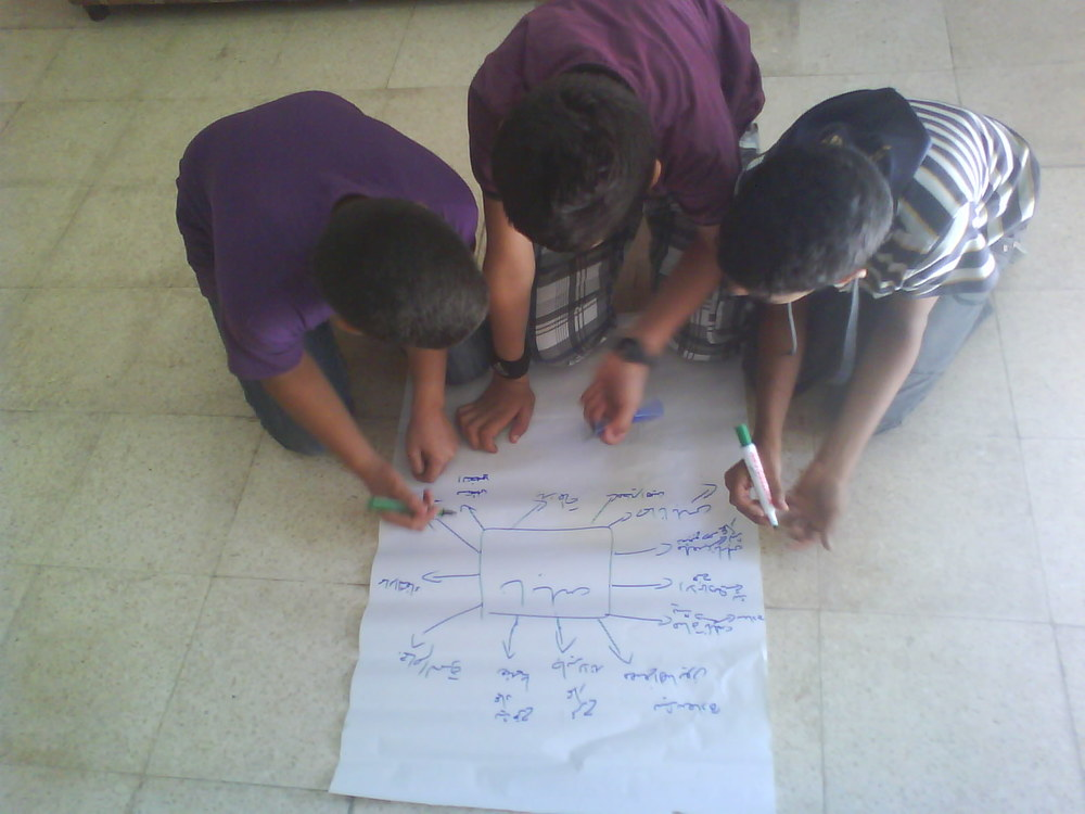 Learning how to plan. Empowerment program in Nablus (2010)