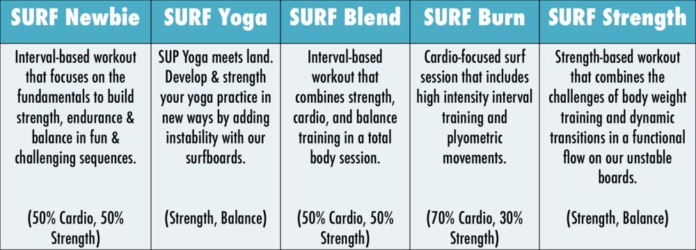 SURF Class Descriptions 6.21.18.png