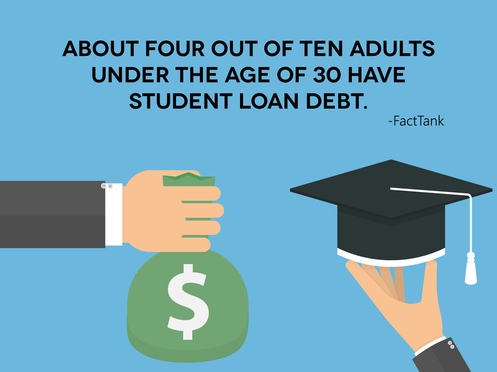 2017 student loan statistics