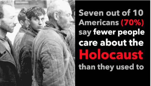 A new survey by Claims Conference finds a significant lack of Holocaust knowledge in the United States.