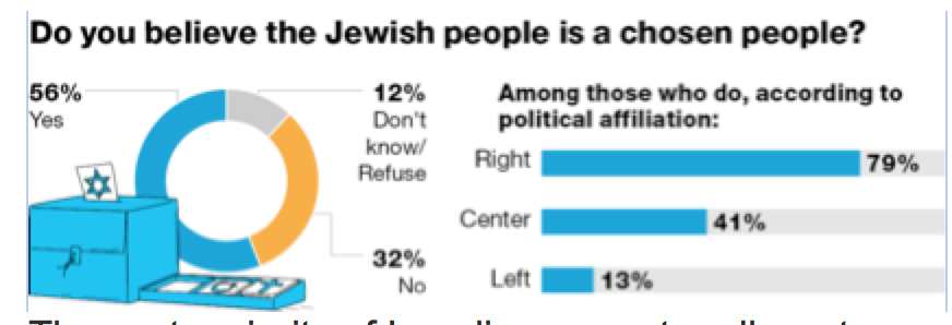 jewish people?.png