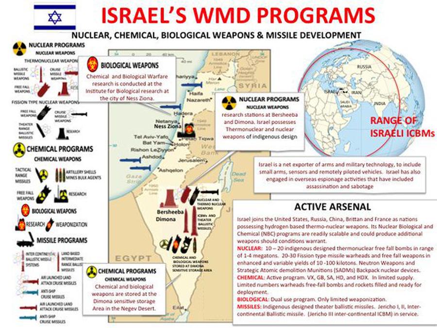 israel-wmd-program-twitter-lge.jpg