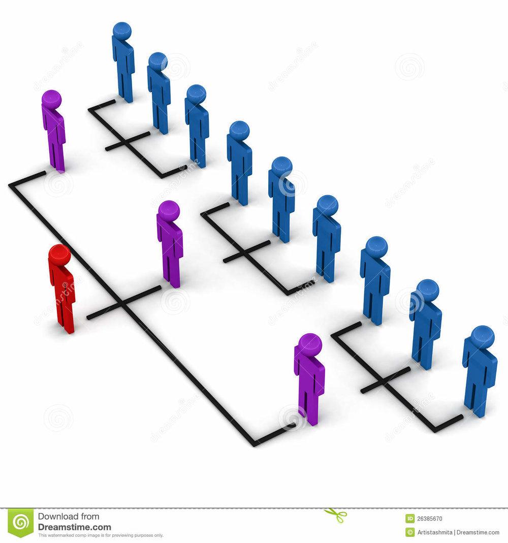 organizational-structure-26385670.jpg