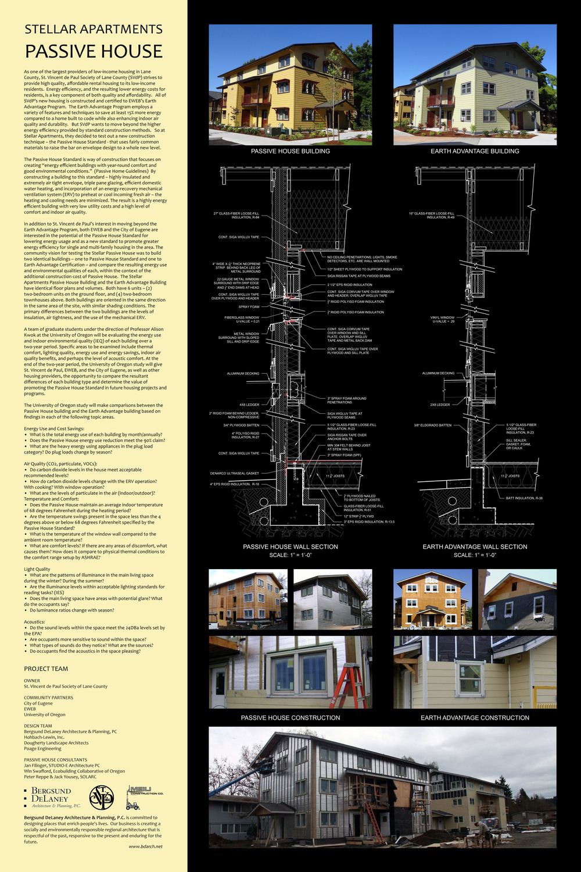 Passive House Board FINAL (1).jpg