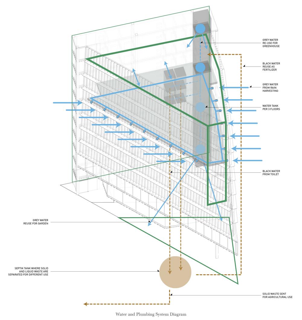 integrated building systems u2014 nicholai david go