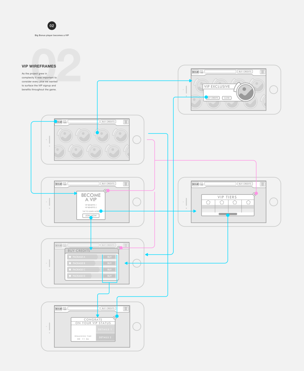 bbs_wireframes_flow.png