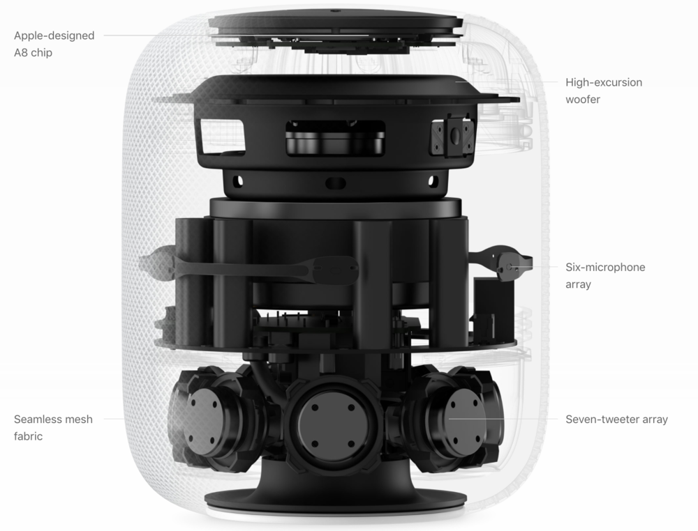 545fded4a26 I was able to listen to HomePod play various music genres last week. (My  full WWDC review is available for members here.) Apple is not overselling  the ...