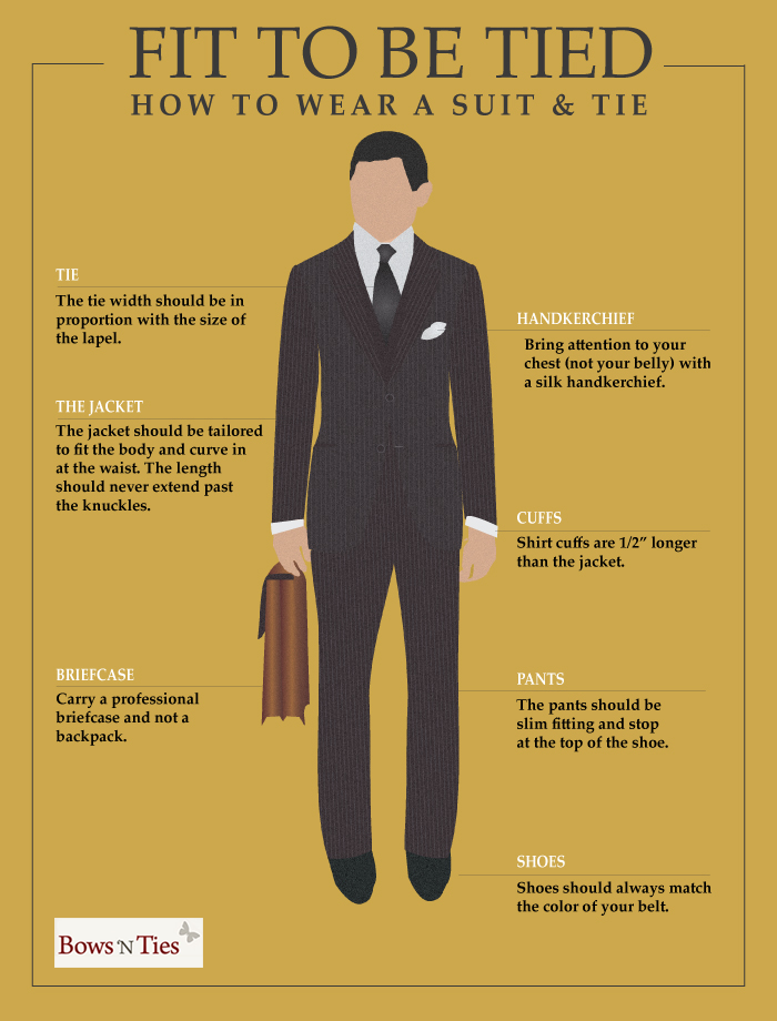 bows-n-ties :     Fit To Be Tied - an illustrated guide to properly wearing a suit and tie. Learn more on our  blog .