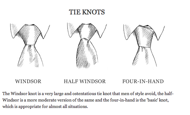 The only knots you need to know…