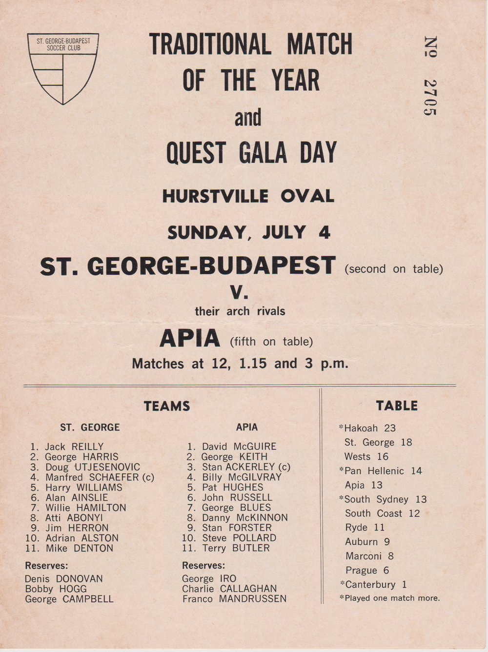 - With Football NSW celebrating Heritage Round in the NPL1 this weekend, it is worthwhile to take a look back at one of our most famous St George teams of all time, that of 1971.The Saints were at the peak of their powers during that period, and here we have a look at a match program from those heady days, a fixture against arch rivals APIA.  The Saints included six players in the starting eleven who would travel to West Germany to represent Australia in the World Cup three years later (Jack Reilly, Doug Utjesenovic, Manfred Schaefer, Harry Williams, Atti Abonyi and Adrian Alston), while George Harris was only a whisker away from making the squad.We played at Hurstville Oval in those days before moving to St George Stadium upon its opening in 1978. Our last game at Hurstville Oval was in the (national) Philips Soccer League in 1977, with only the one game played there (most games being played otherwise at the Sydney Sports Ground). Here is the program from that match, a fixture against Fitzroy United (renamed Heidelberg United a year later). Included in the Fitzroy side was Gary Cole, a striker who went on to hold the Australian record for the number of goals in an international, when he scored 7 in a game against Fiji, in 1981. That record was of course beaten famously by Archie Thompson's 13 goals against American Samoa in 2001.For St George, ex-Arsenal legend Charlie George played as a loan player for six matches that season.