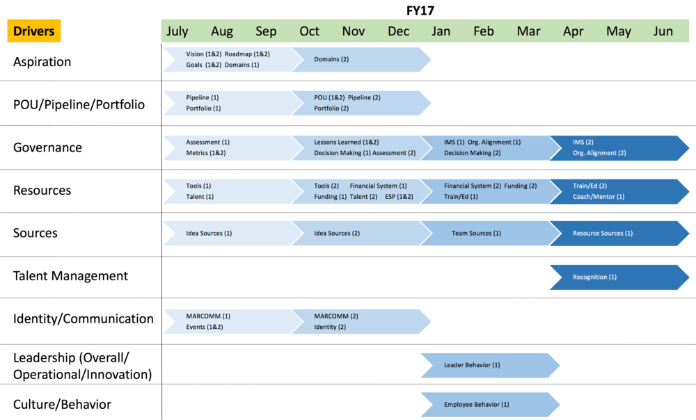 iph_roadmap.png