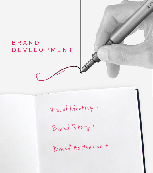 Brand-Development-static.jpg