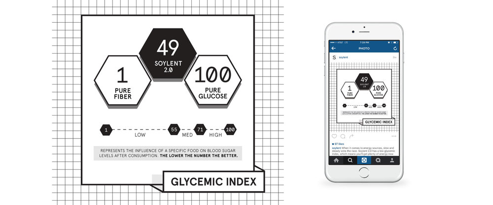 soylent_infographic_glycemicindex.jpg