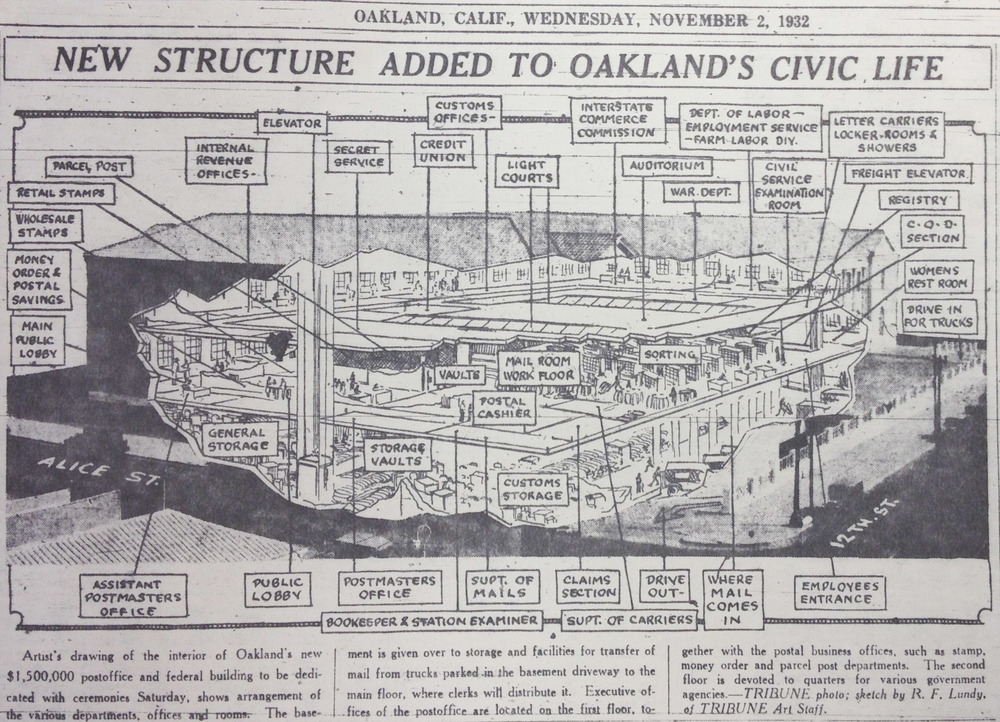 Jackpot! Another stellar graphic from the Tribune.   Courtesy of the Oakland History Room.
