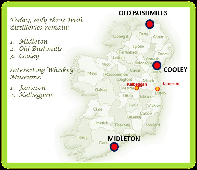 Remaining Active WhiskeyDistilleries in Ireland