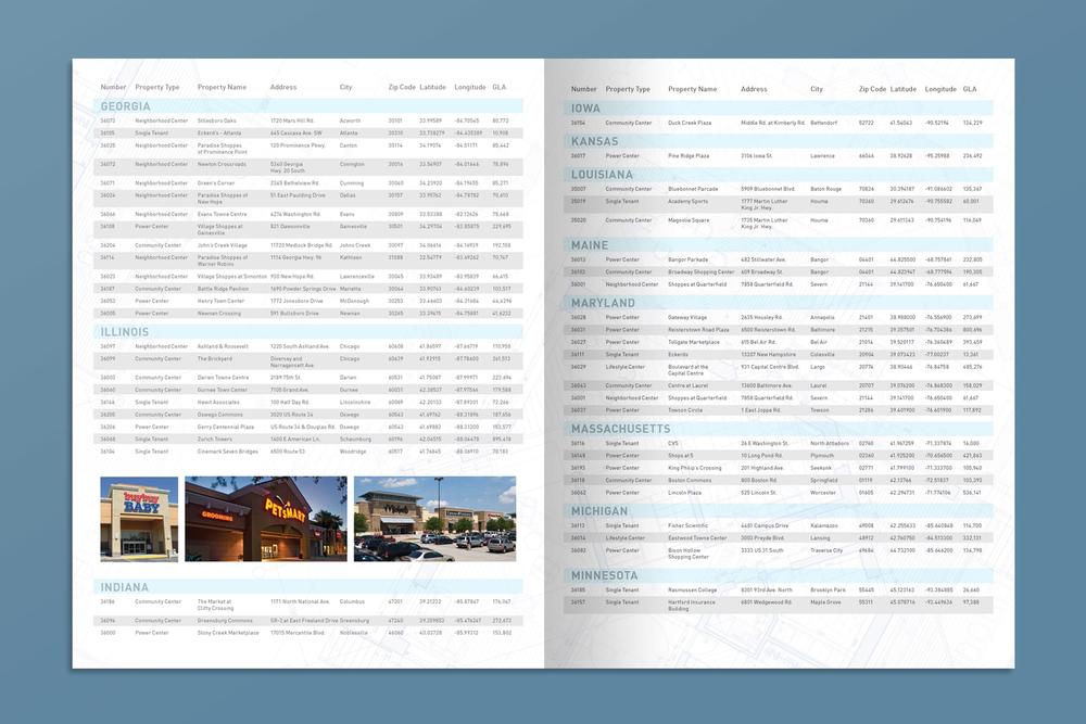 RPAI_RetailPortfolio_2013-hmv3_web07.jpg
