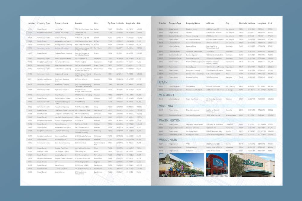 RPAI_RetailPortfolio_2013-hmv3_web10.jpg
