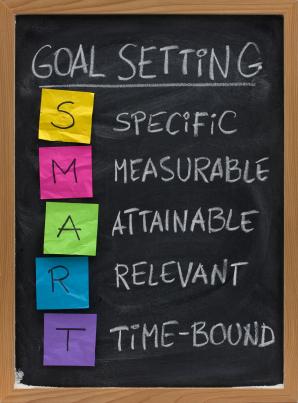 Set SMART goals for 2015!