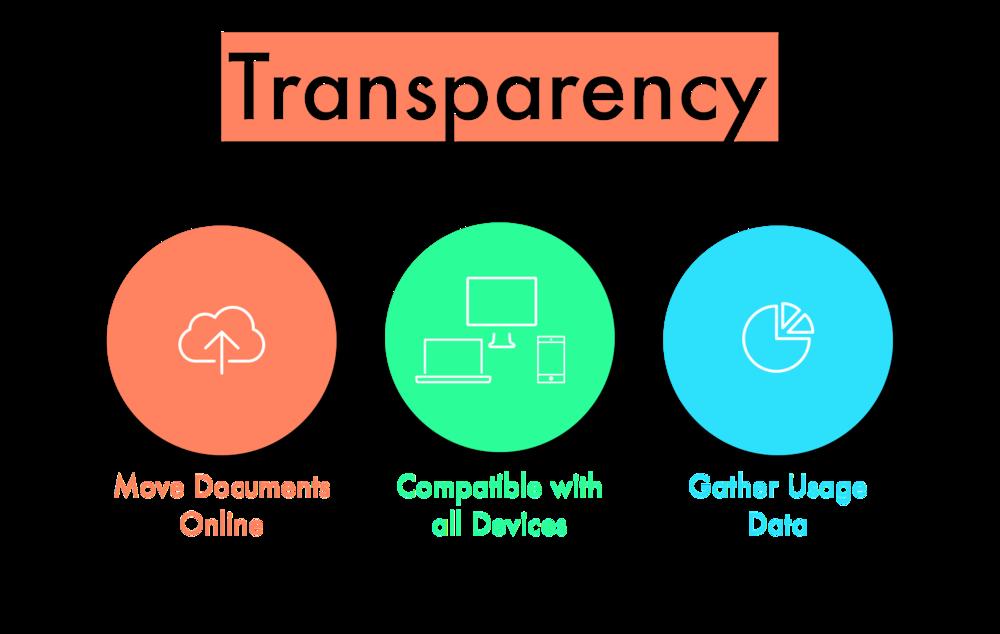 Transperancy.png