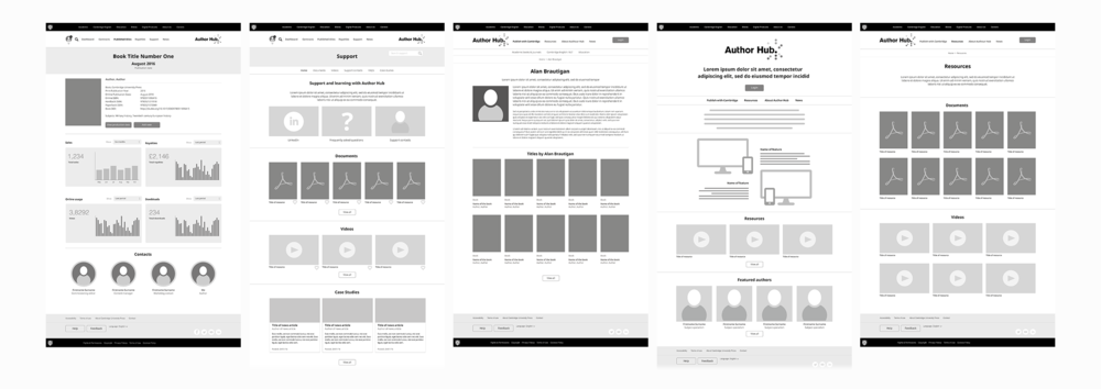 authorhub_wireframes_b1.png