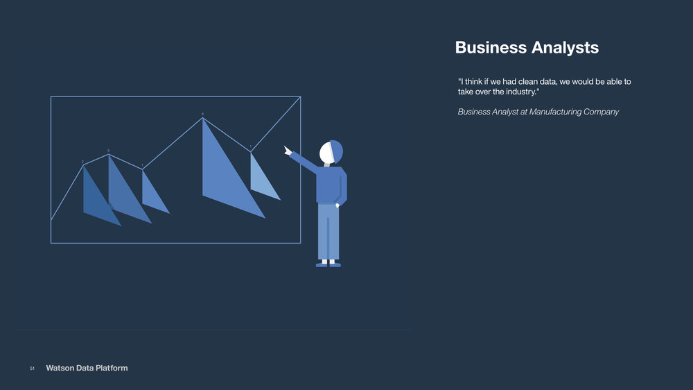Business-Scenarios_Personas_Presentation-May_25_2017(1).051.jpeg