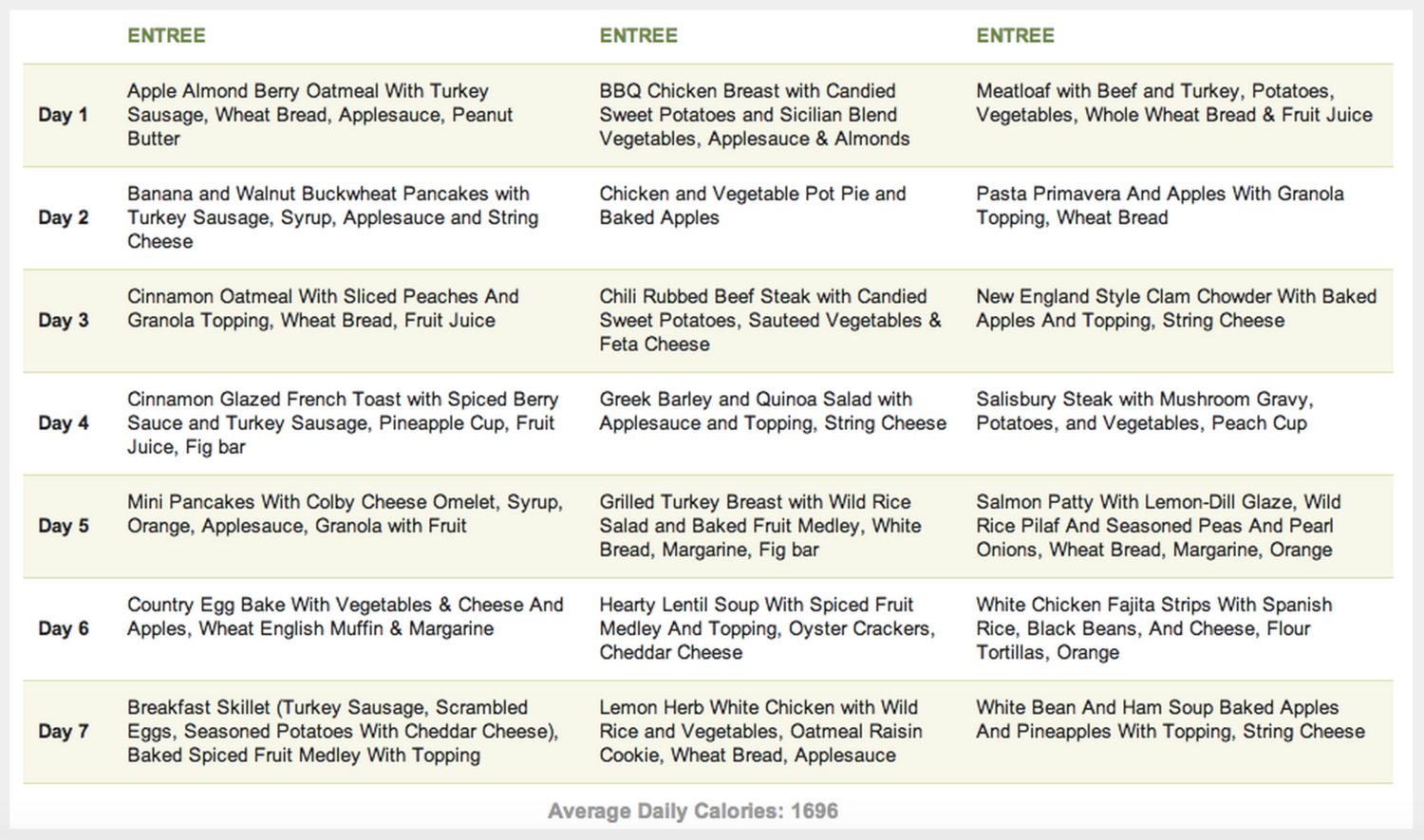 Here's an example of the many options and wide variety of meals
