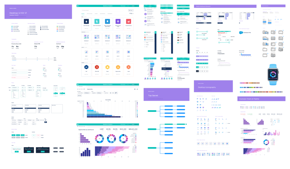 Analytics Cloud Design System