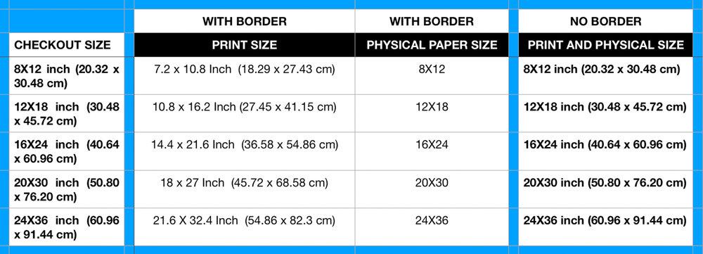 Print Table_1
