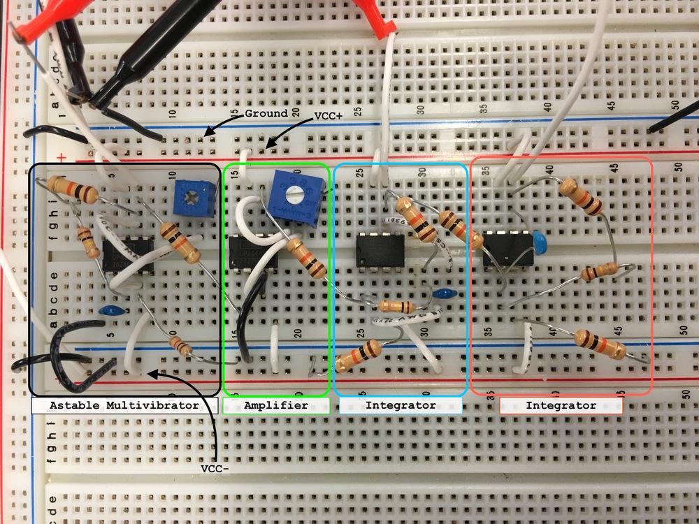Solex Agitator: Completed Circuit