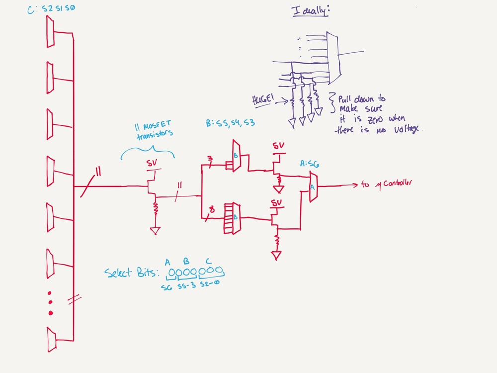 Multiplexer network, and other interesting doodles