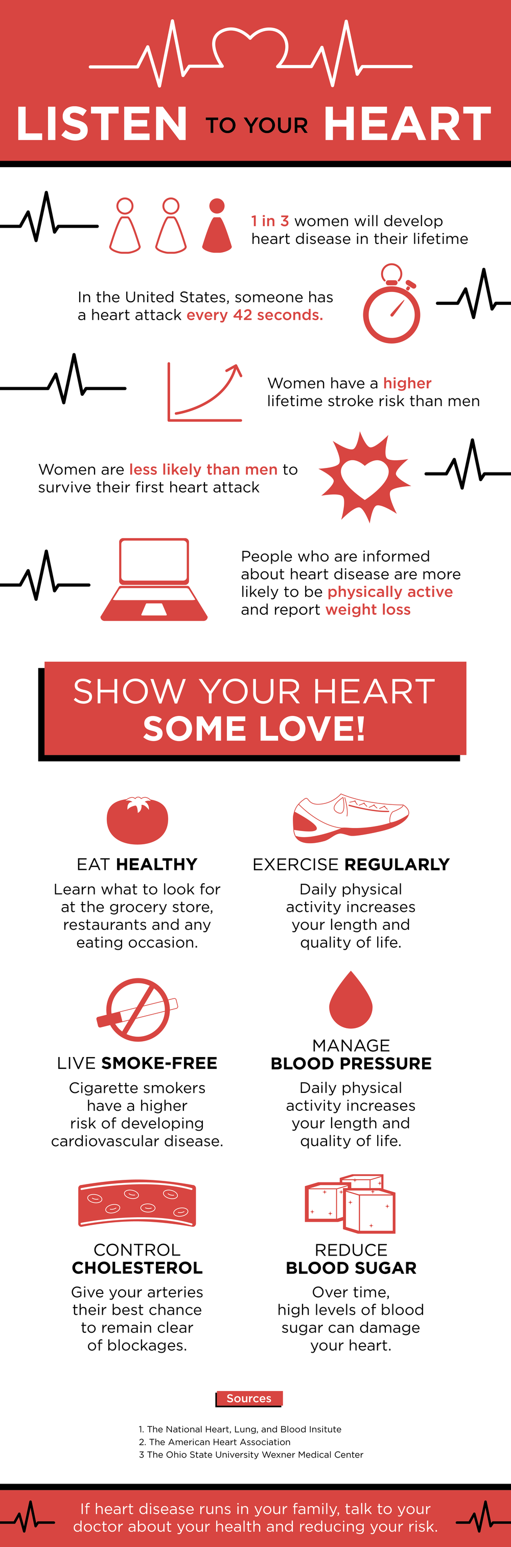 Heart Health Infographic.png