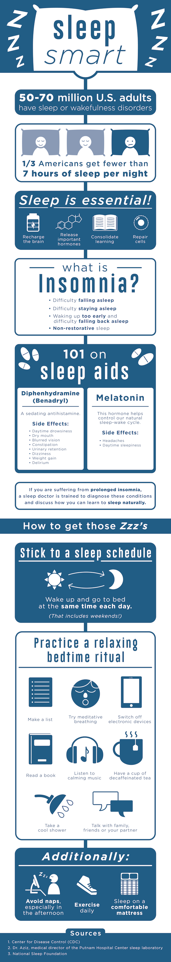 Sleep Awareness Infographic_Smaller.png