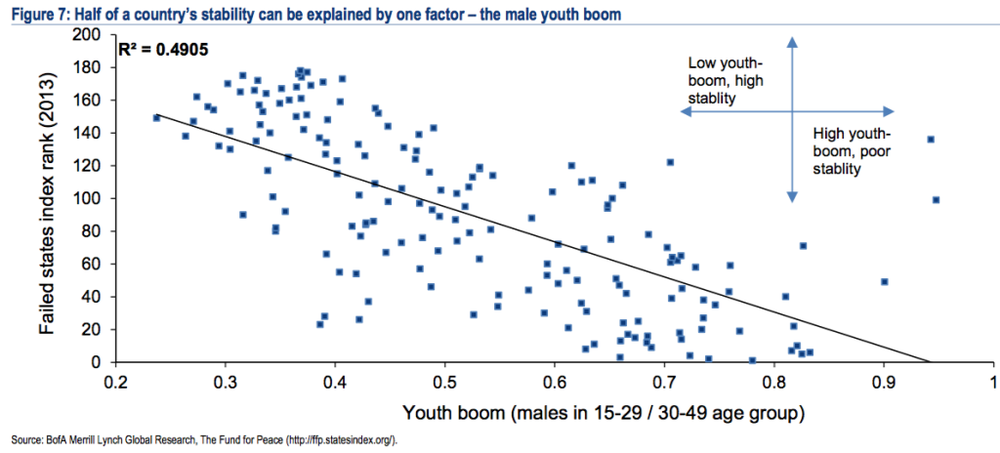 male-youth-boom.png
