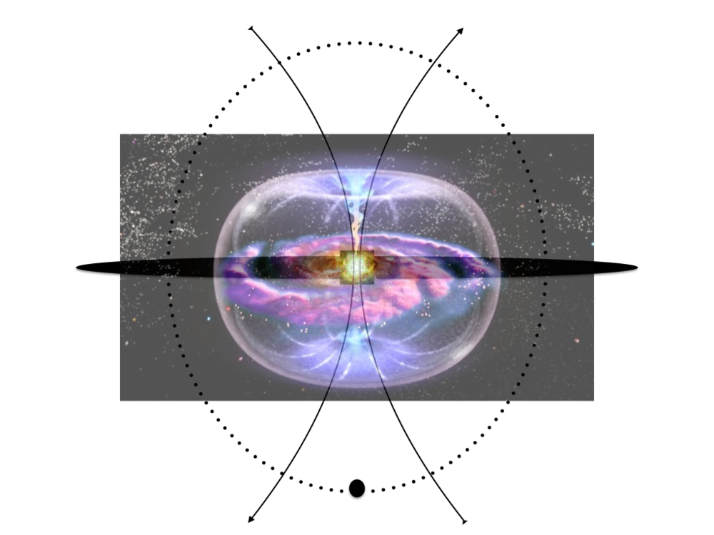 Figure 5: A galactic torus manifesting from the polarity