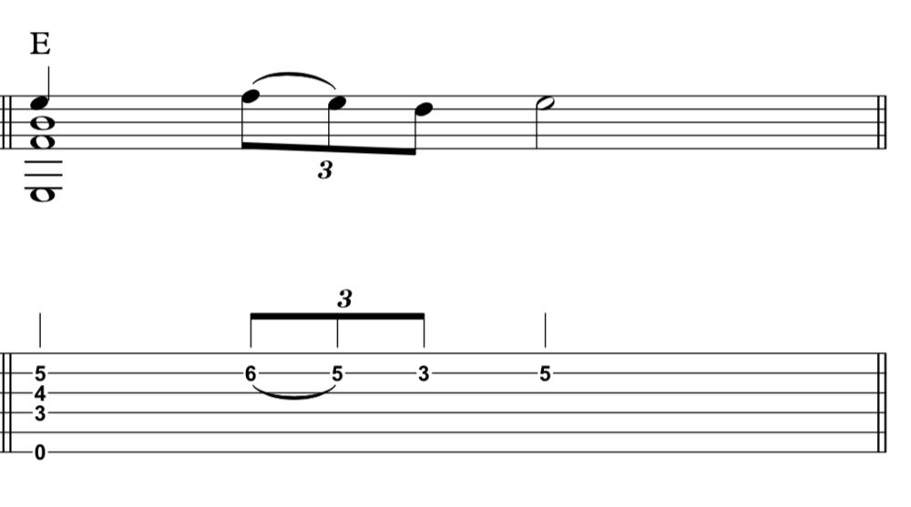 Cool Flamenco Chords Paguitar