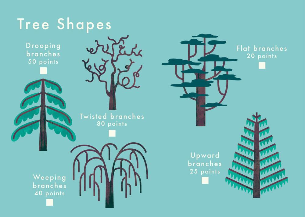 Know + Tell - Fine Me Spotting Guide 2-Illustration-Education-Design-03.jpg